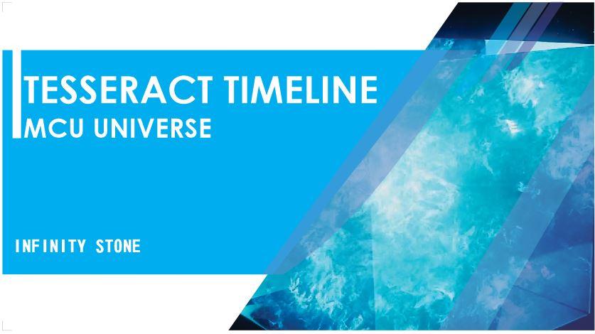 Tesseract 10-Timeline